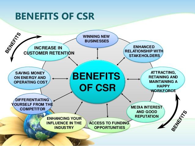 Cost Effective CSR